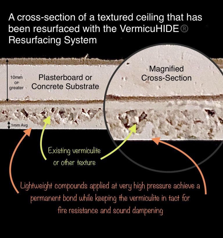 How vermiculite ceilings are removed